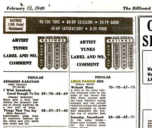 Billboard 1949Feb12 review of Panico