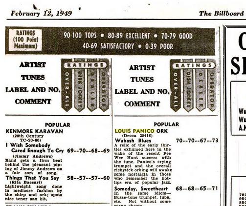 Billboard 1949Feb12 review of Panico